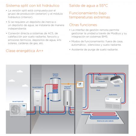 HAIER GEOS 24 A/A Refrigeración 6600 (W) Calefacción 7150 (W)